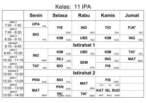 Kelas: 11 IPA